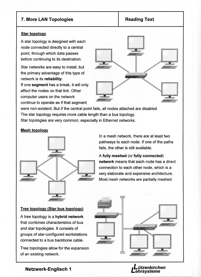 Netzwerk Englisch